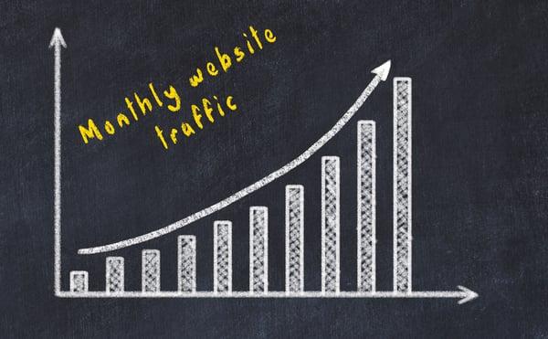 Inbound marketing strategy traffic