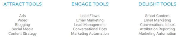 Inbound marketing examples Tools