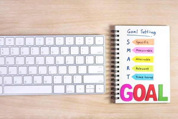 Inbound marketing strategy SMART Goals